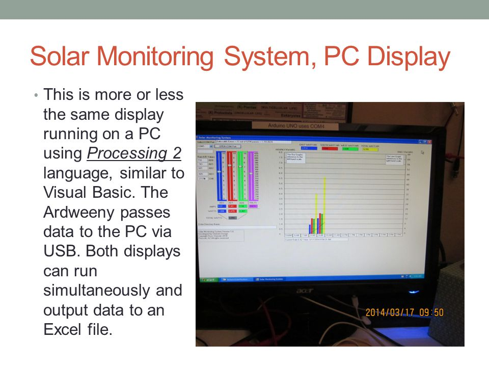 Solar Monitoring System, PC Display