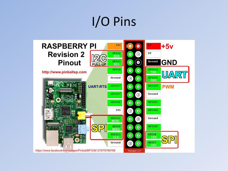 I/O Pins