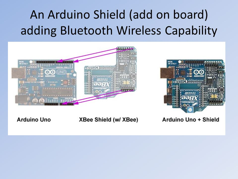 An Arduino Shield (add on board) adding Bluetooth Wireless Capability