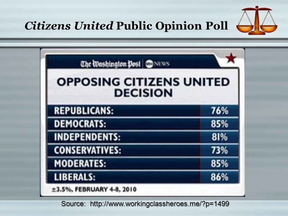 Citizens United Public Opinion Poll