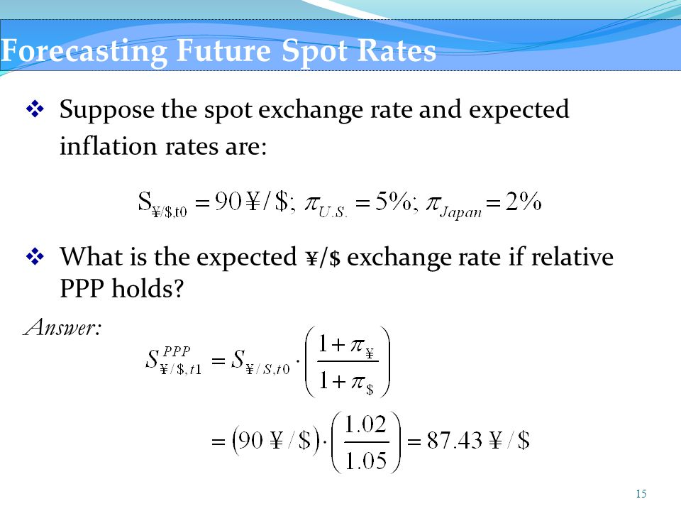 Forecasting Future Spot Rates