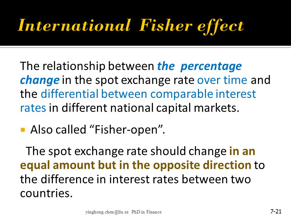 International Fisher effect