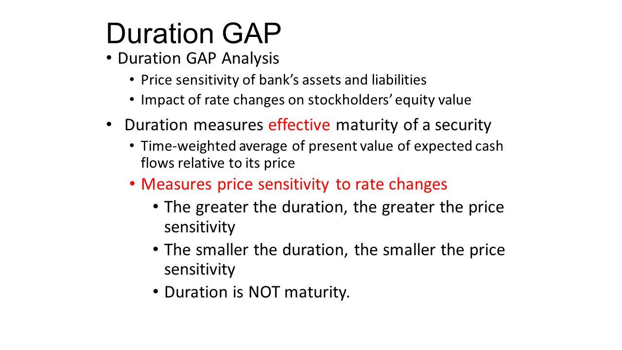 Duration GAP Duration GAP Analysis