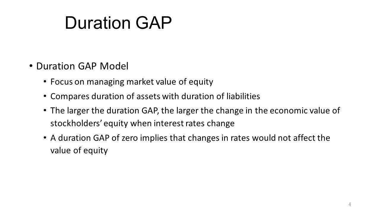 Duration GAP Duration GAP Model