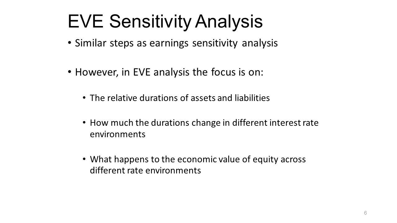EVE Sensitivity Analysis