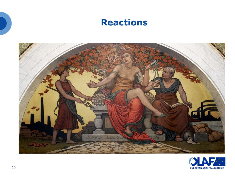 Reactions ~10 minutes Does the perception reflect the reality