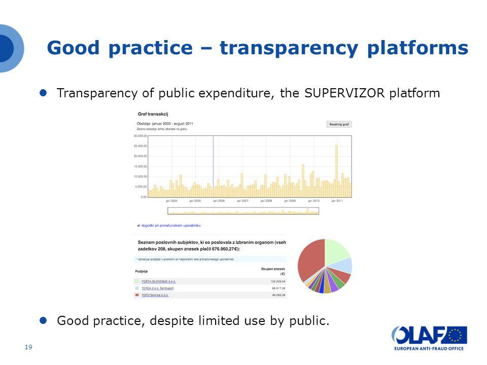 Good practice – transparency platforms