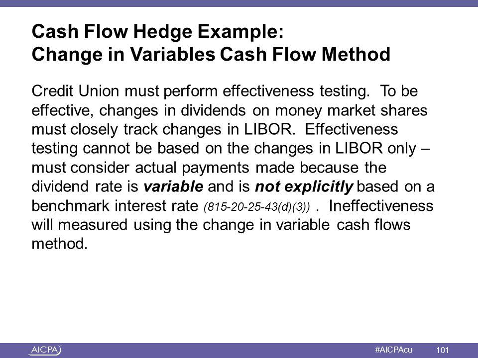 Cash Flow Hedge Example: Change in Variables Cash Flow Method