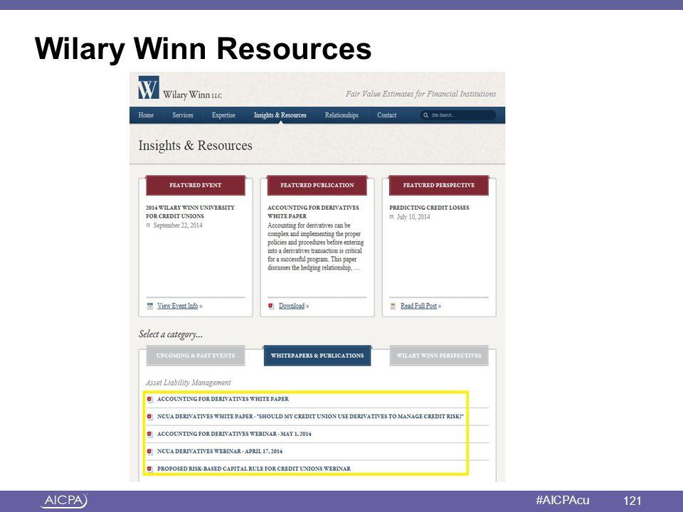 Wilary Winn Resources