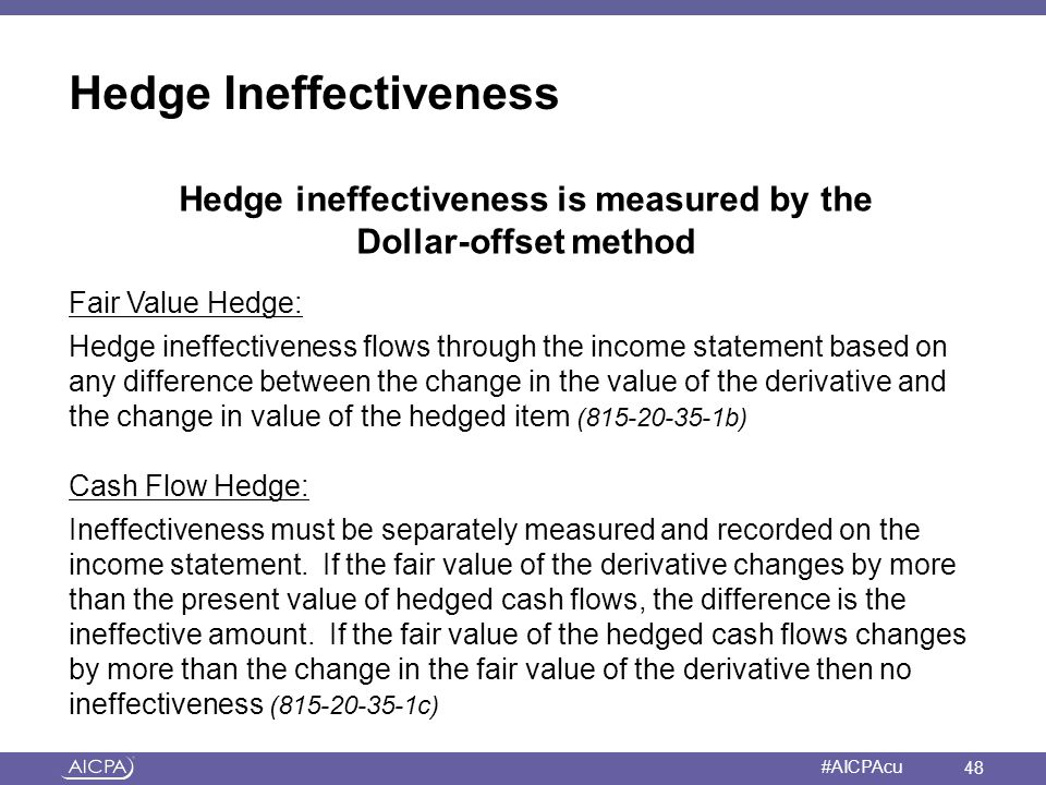 Hedge Ineffectiveness