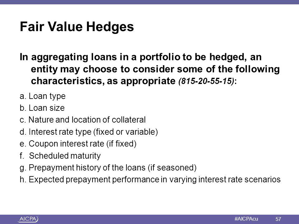 Fair Value Hedges