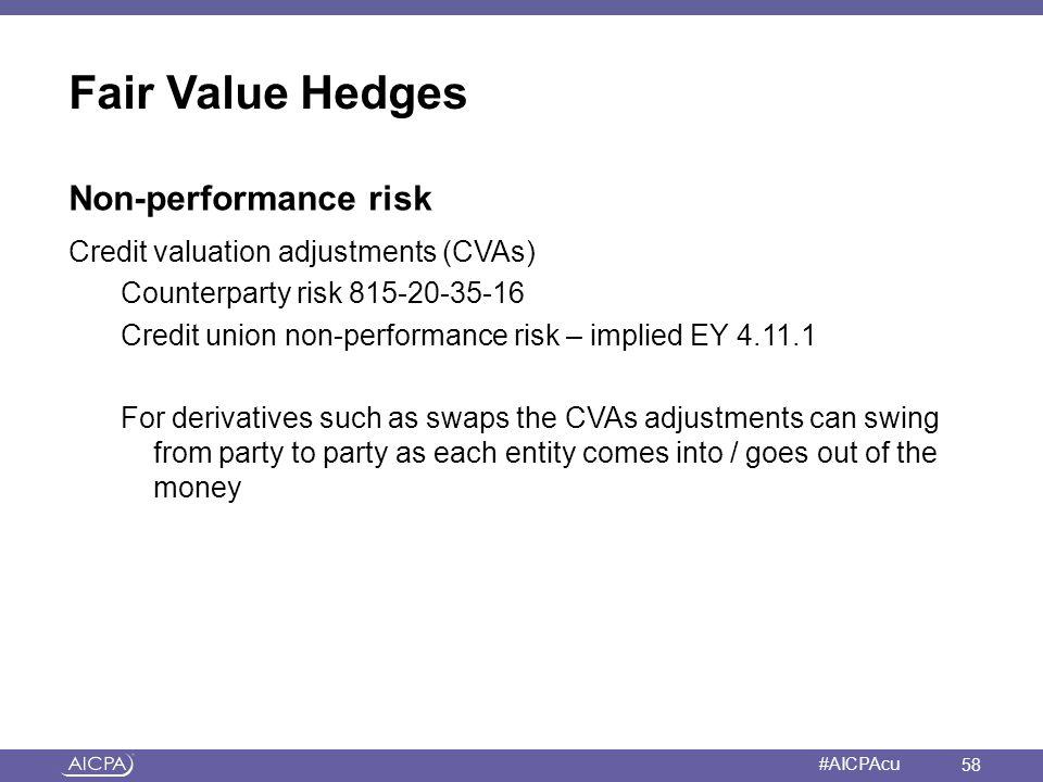 Fair Value Hedges Non-performance risk