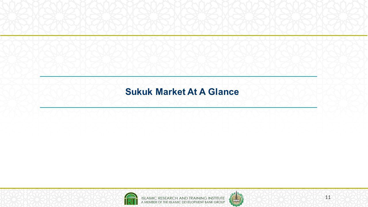 Sukuk Market At A Glance