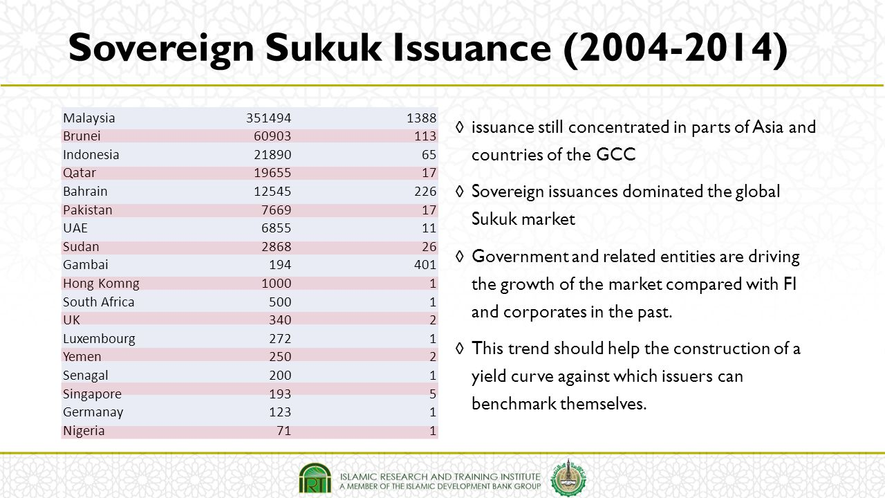 Sovereign Sukuk Issuance (2004-2014)