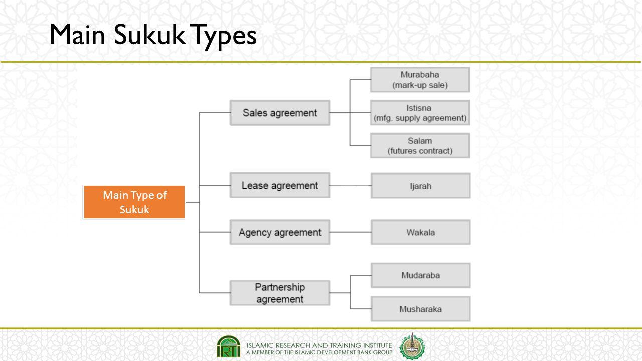 Main Sukuk Types Main Type of Sukuk