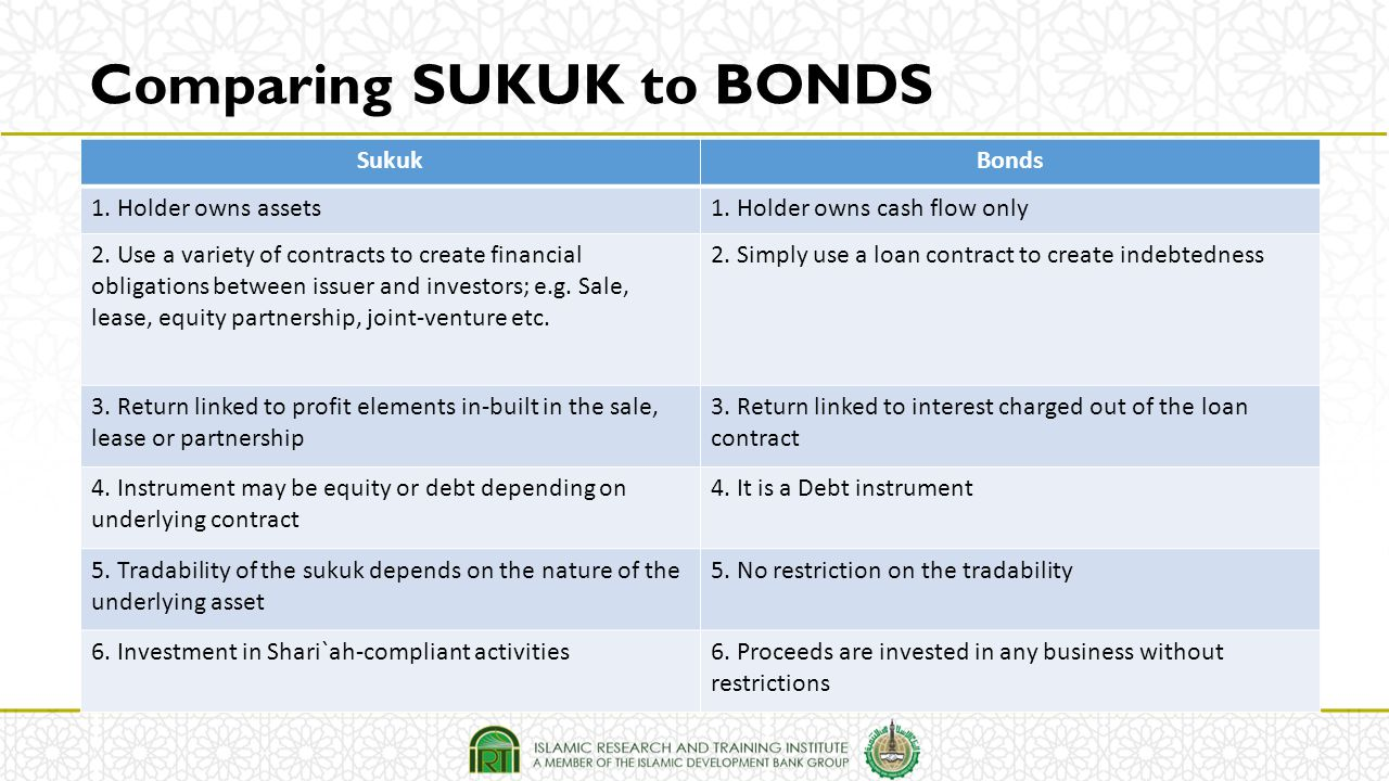 Comparing SUKUK to BONDS