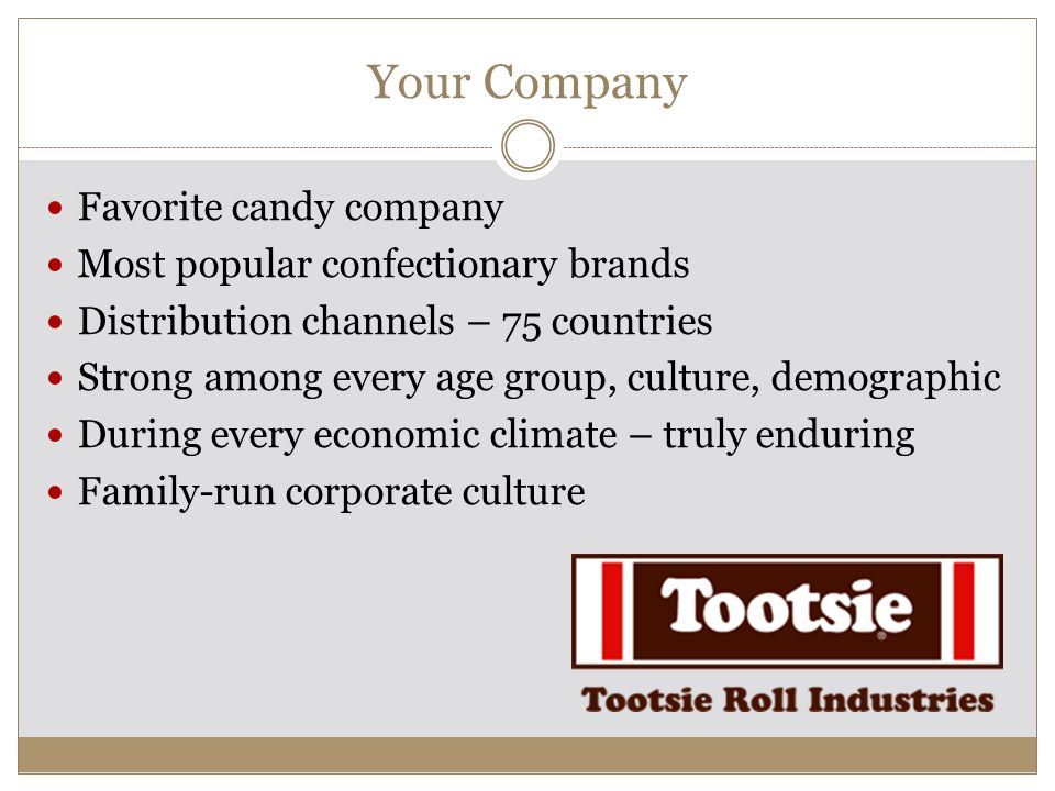 Your Company Favorite candy company Most popular confectionary brands