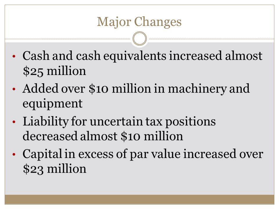 Major Changes Cash and cash equivalents increased almost $25 million