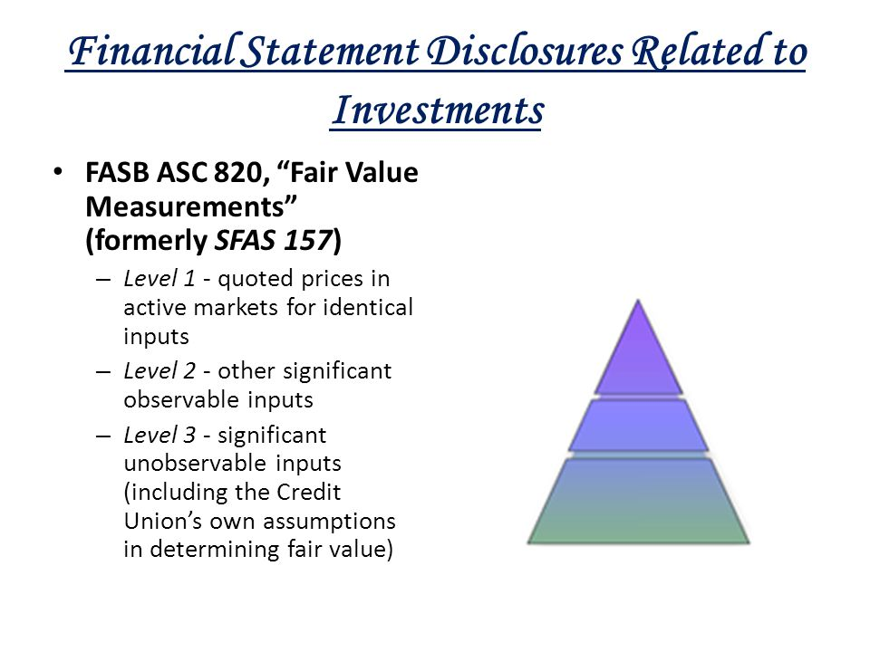 Financial Statement Disclosures Related to Investments