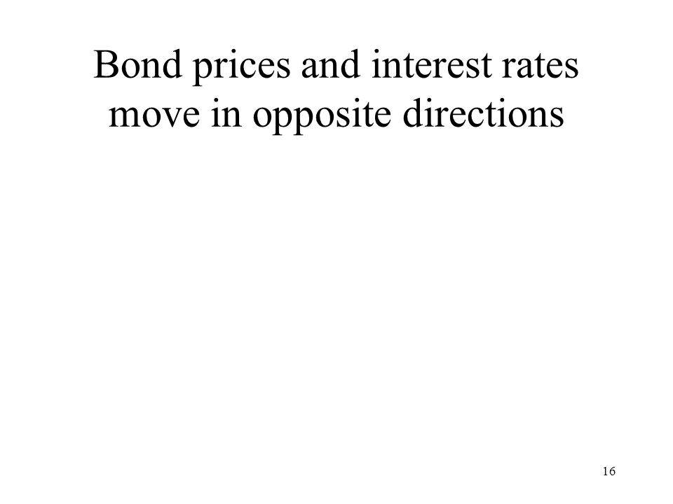 Bond prices and interest rates move in opposite directions