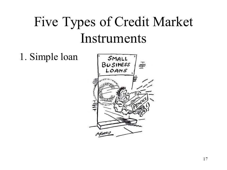 Five Types of Credit Market Instruments