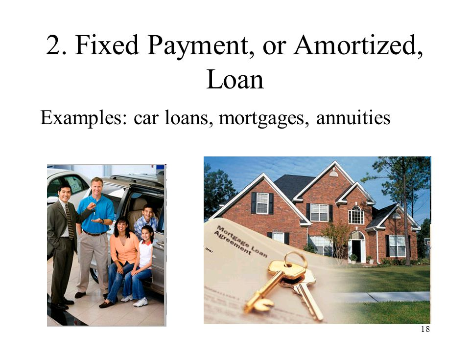 2. Fixed Payment, or Amortized, Loan