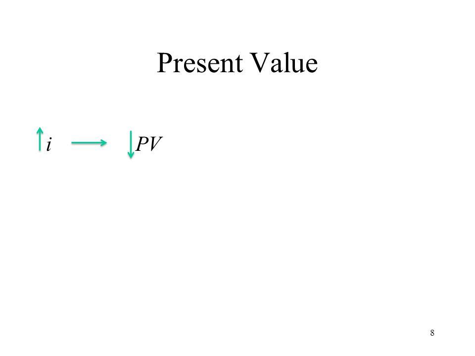 Present Value i PV