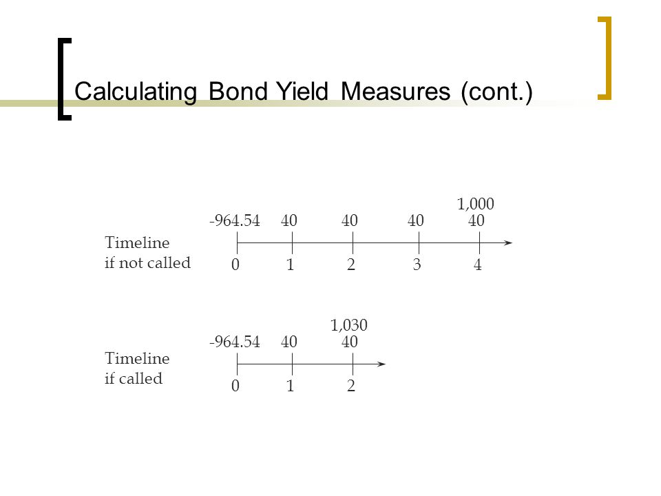 Calculating Bond Yield Measures (cont.)