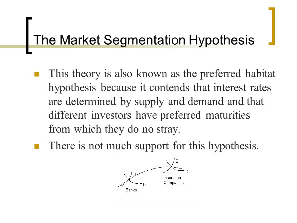 The Market Segmentation Hypothesis