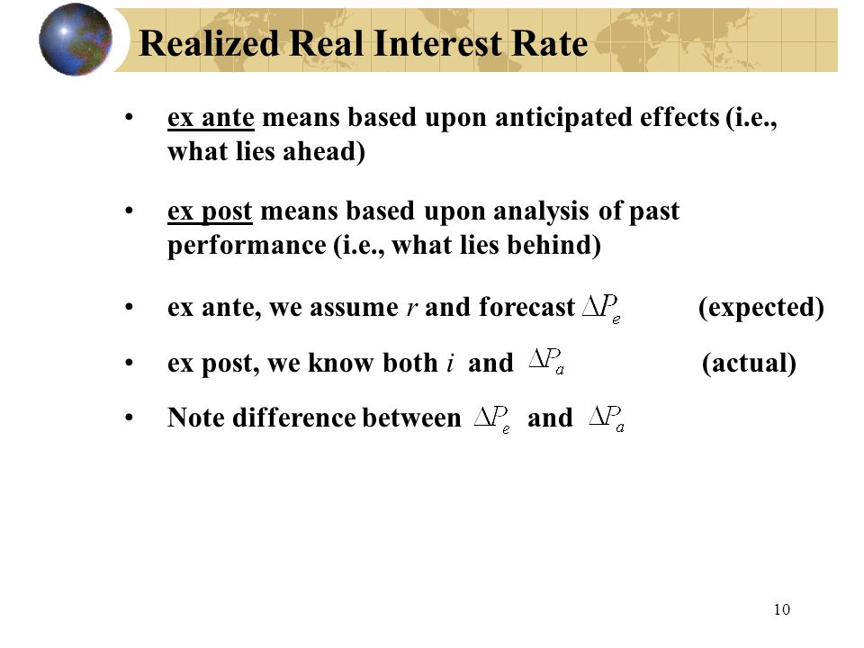 Realized Real Interest Rate