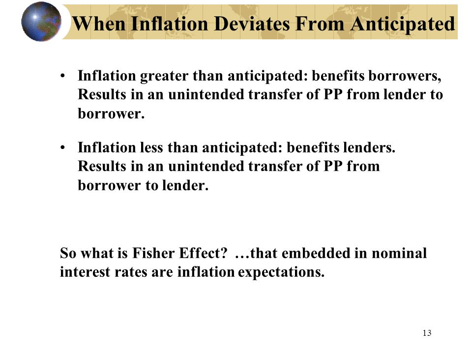When Inflation Deviates From Anticipated