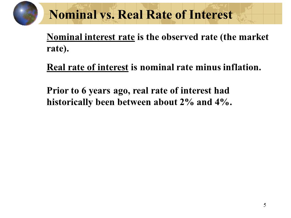 Nominal vs. Real Rate of Interest