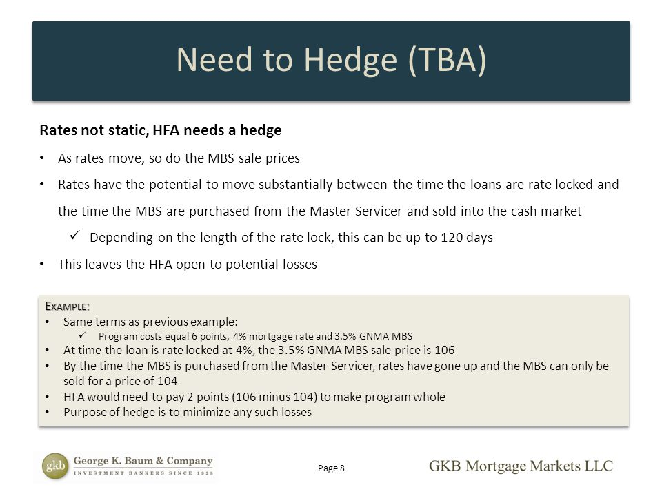Need to Hedge (TBA) Rates not static, HFA needs a hedge