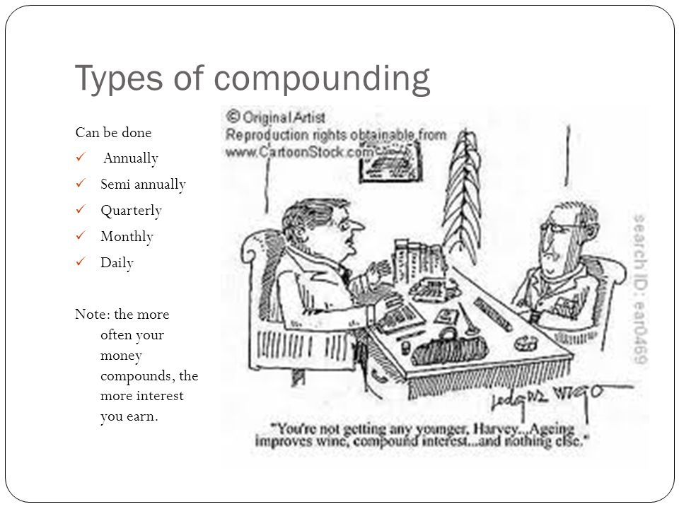 Types of compounding Can be done Annually Semi annually Quarterly