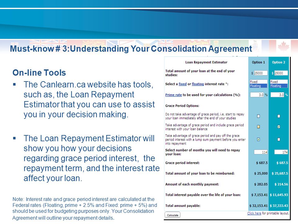 Must-know # 3:Understanding Your Consolidation Agreement On-line Tools