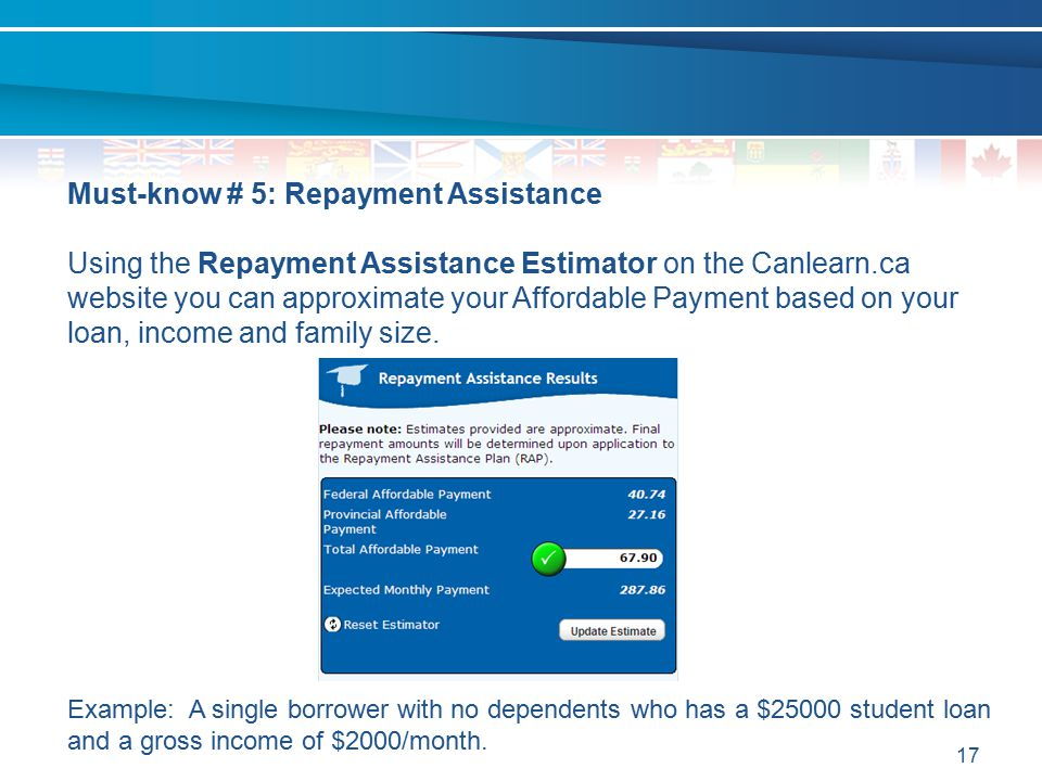 Must-know # 5: Repayment Assistance