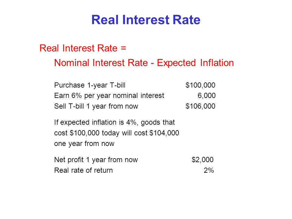 Real Interest Rate Real Interest Rate =