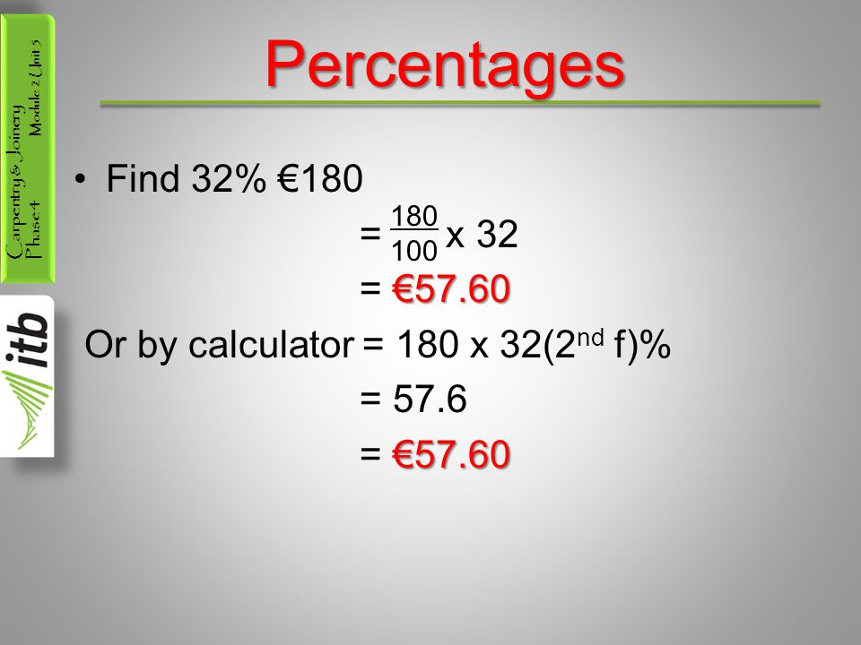 Percentages Find 32% €180 = x 32 = €57.60