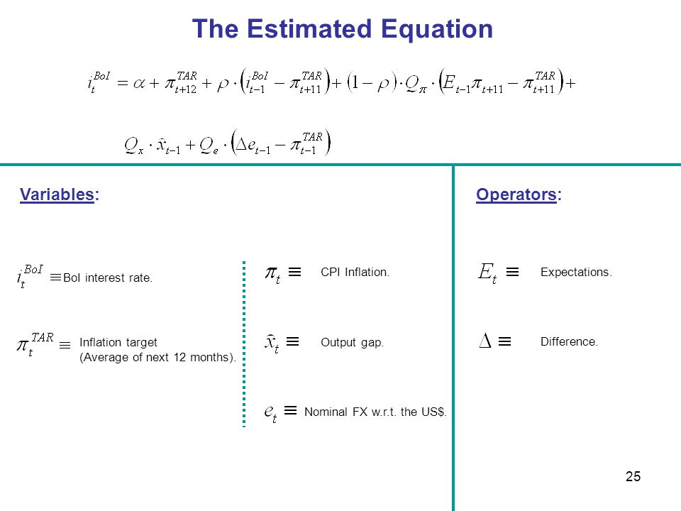 The Estimated Equation
