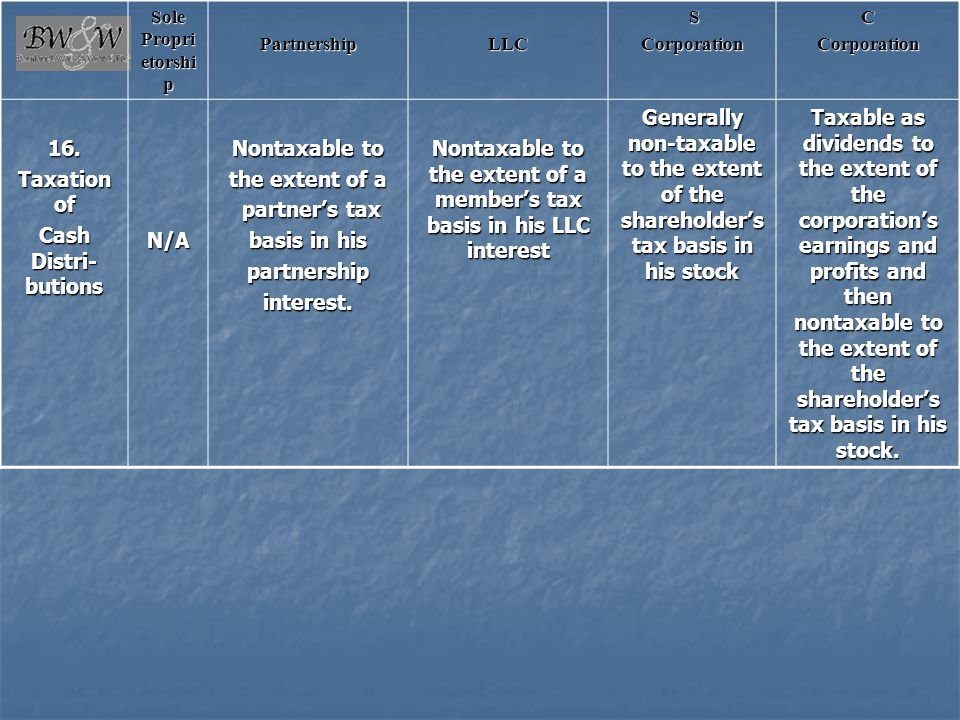 Nontaxable to the extent of a member's tax basis in his LLC interest