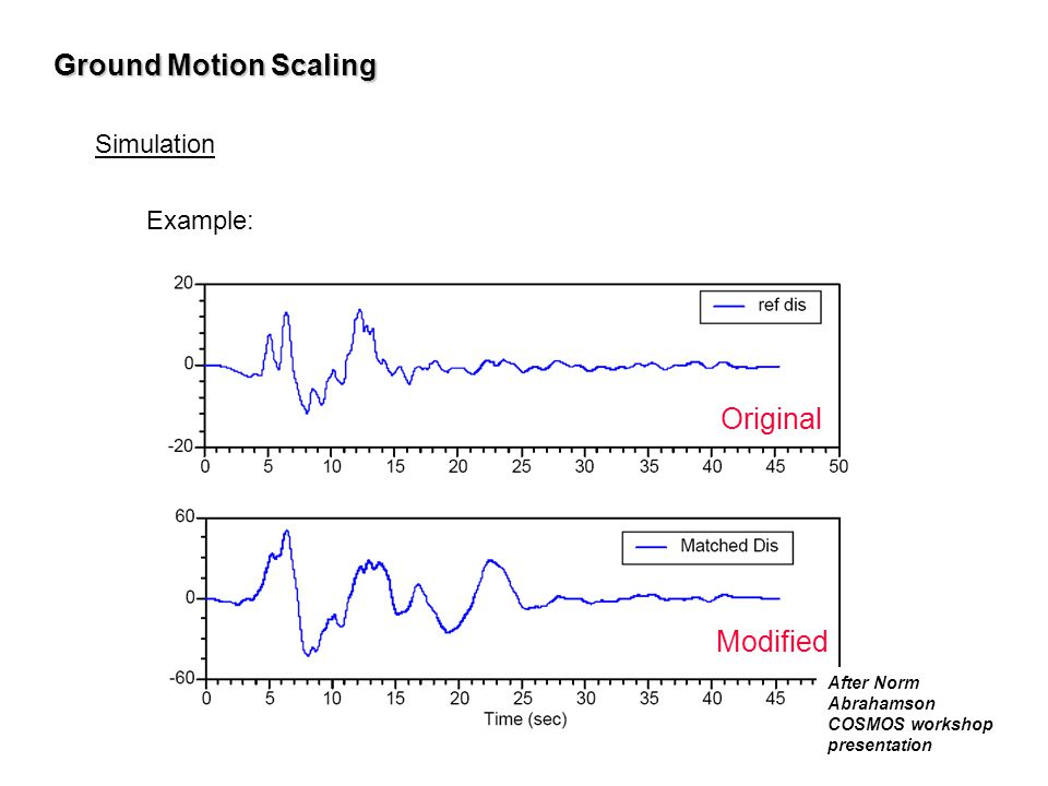 Ground Motion Scaling Original Modified Simulation Example: