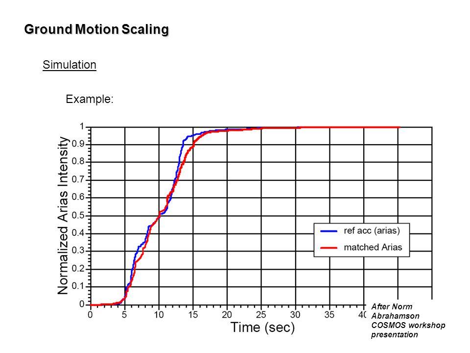 Ground Motion Scaling Simulation Example: