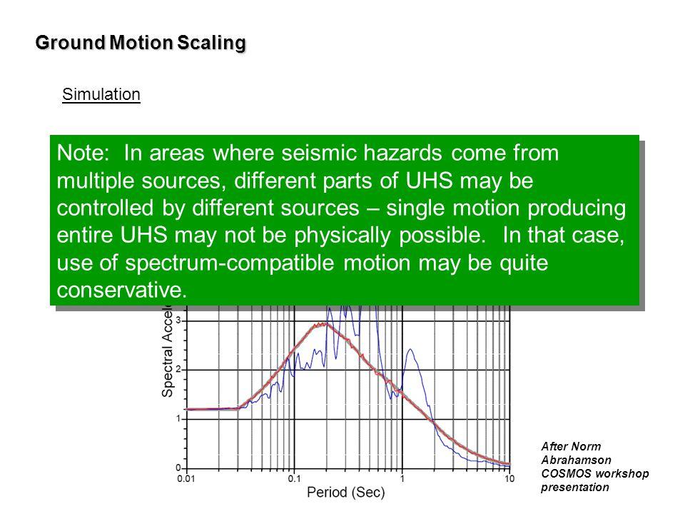 Ground Motion Scaling Simulation. Example:
