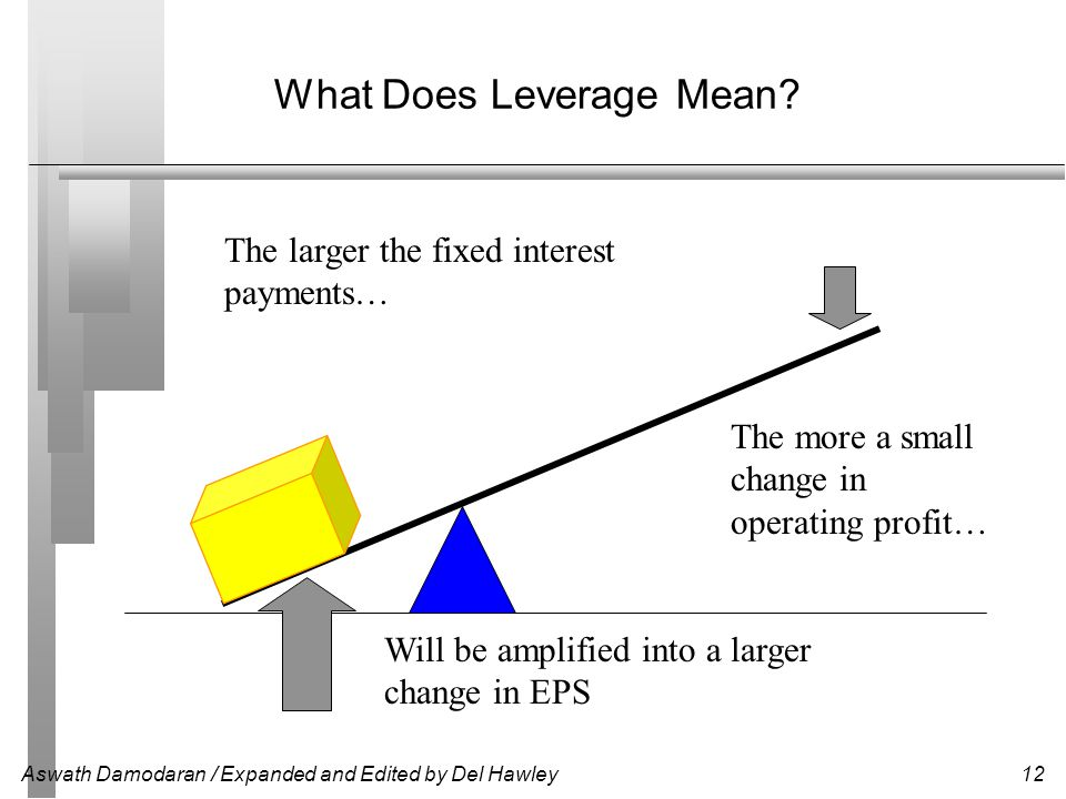 What Does Leverage Mean