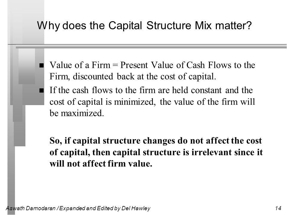 Why does the Capital Structure Mix matter