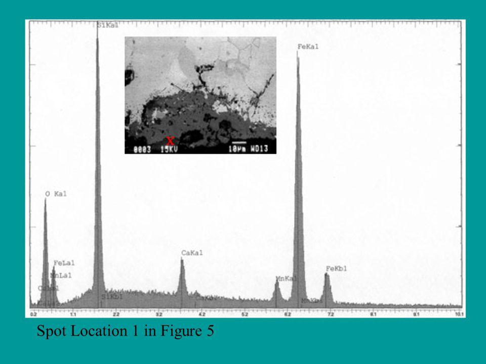 Spot Location 1 in Figure 5