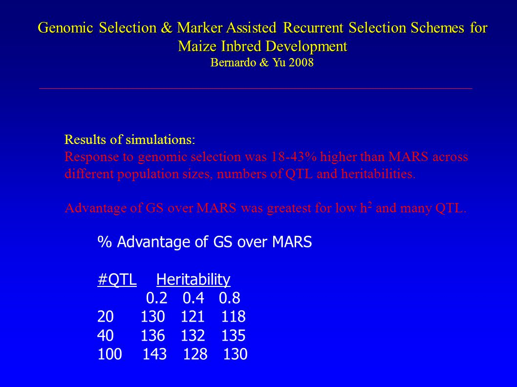 % Advantage of GS over MARS #QTL Heritability 0.2 0.4 0.8 130 121 118