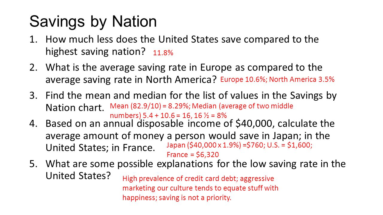 Savings by Nation How much less does the United States save compared to the highest saving nation