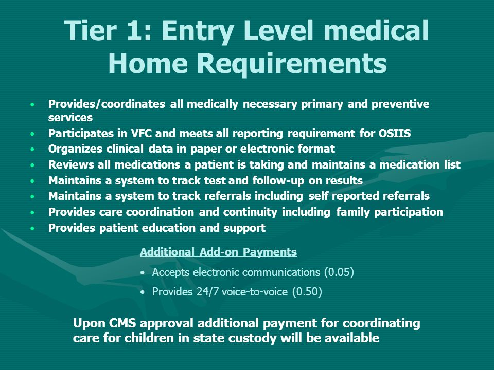 Tier 1: Entry Level medical Home Requirements