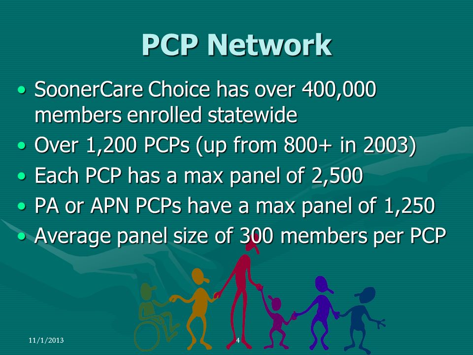 PCP Network SoonerCare Choice has over 400,000 members enrolled statewide. Over 1,200 PCPs (up from 800+ in 2003)